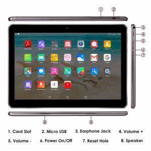 Quels sont les avantages d'une tablette ?