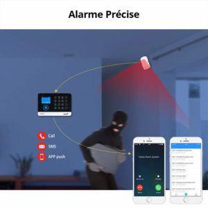 Internet ou magasin spécialisé: où acheter un système d'alarme domestique?