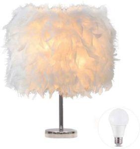 Comment est testé la lampe de chevet