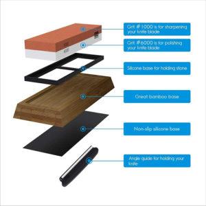 Ce modèle est un 2 en 1 dont la base est en bois. Il est solide et vous durera des années