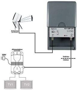 amplificateur d'antenne HD-LINE Préamplificateur