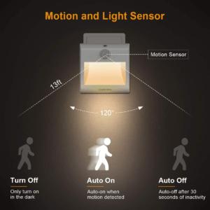 Un détecteur de mouvement est un dispositif connecté à d'autres meilleurs systèmes électroniques, d'éclairage ou de surveillance, notamment.