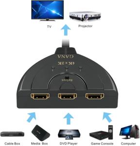 Cet adaptateur HDMI a 3 ports d'entrée et un port de sortie, vous pouvez donc connecter trois appareils en même temps.