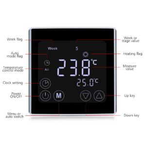 Le thermostat d'ambiance vous permet de gérer facilement la température de votre maison en un seul clic.
