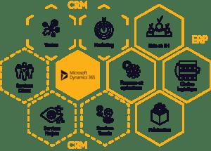Comment choisir son logiciel CRM dans un comparatif ?